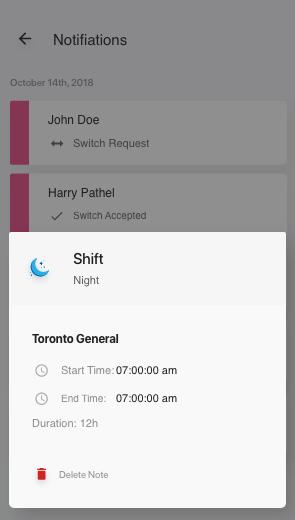 Shift details